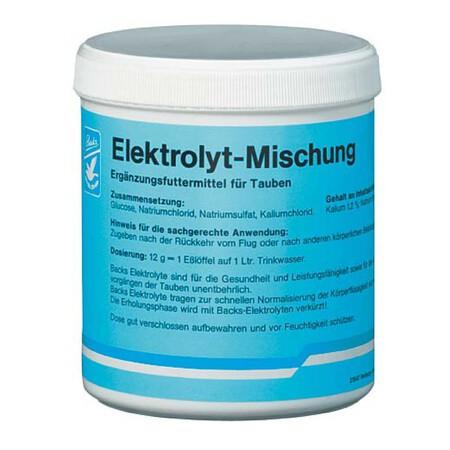 Sezon lotowy - Elektrolit Backs 500g (1)